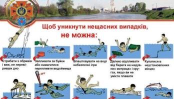 Правила поведінки на воді. Забезпечення безпеки на воді.