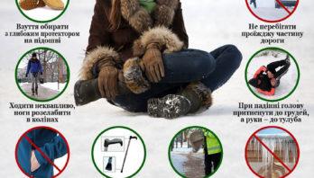 Інформація для пішоходів