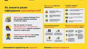В Україні не зареєстровано жодного випадку цієї хвороби