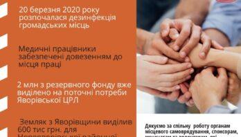 20 березня 2020 року розпочалась дезинфекція громадських місць у м. Яворові