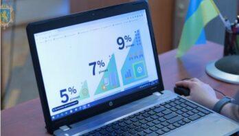 Лідери в Україні: Львівщина утримує першість за програмою «Доступні кредити 5-7-9%»