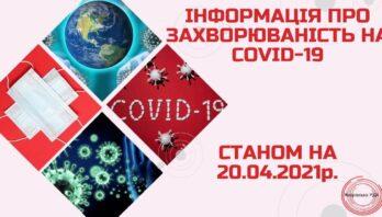 Оперативна інформація про захворюваність на COVID-19 станом на 20.04.2021 р.