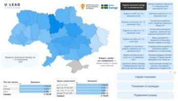 Основні фінансові показники громад: експерти створили дашборд