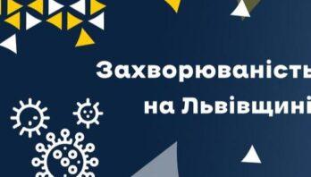 COVID-19: за добу на Львівщині зафіксували 585 нових випадків. Госпіталізували 178 осіб