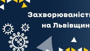 За останню добу на Львівщині 246 нових хворих на ковід. Госпіталізували 106 осіб