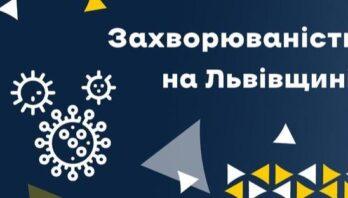 За вчора на Львівщині зафіксували 518 нових випадків Covid-19. Госпіталізували 152 особи