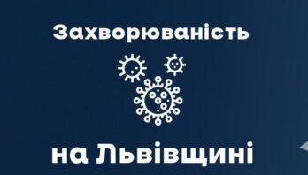 За вчора на Львівщині зафіксували 685 нових випадків Covid-19. Госпіталізували 177 осіб