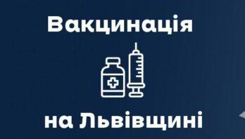 9316 осіб в області вакцинувалися від ковіду за останню добу