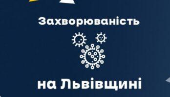ОНОВЛЕНО. За вчора на Львівщині зафіксували 427 нових випадків Covid-19. Госпіталізували 211 осіб