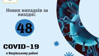 Інформація щодо захворюваності на COVID-19 у Яворівському районі
