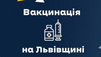 Вчора 8847 мешканців області отримали щеплення від ковіду