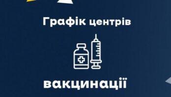 Графік роботи центрів вакцинації на Львівщині 4 – 10 жовтня