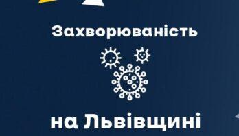 За вчора на Львівщині зафіксували 645 нових випадків Covid-19. Госпіталізували 232 особи