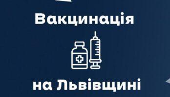 Вчора від ковіду вакцинували 7350 мешканців області