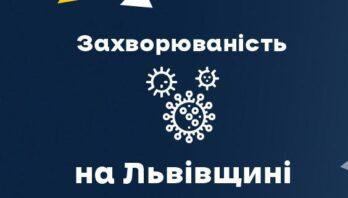 За вчора на Львівщині зафіксували понад 1000 нових хворих на Covid-19 та 31 летальний випадок