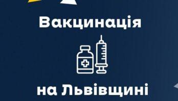 Вчора від ковіду вакцинували 7360 мешканців області