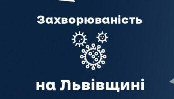 За вчора на Львівщині зафіксували понад 1200 нових хворих Covid-19. Госпіталізували 234 особи