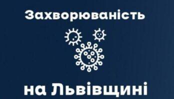 За вчора на Львівщині зафіксували 1177 нових хворих на Covid-19. Госпіталізували 238 осіб