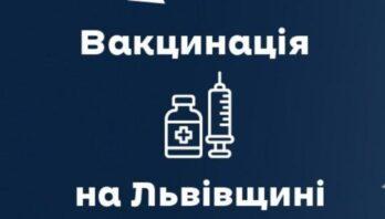 Вчора від ковіду вакцинували майже 9 тисяч мешканців області