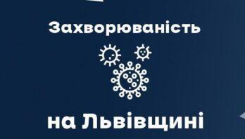 За вчора на Львівщині зафіксували 468 нових хворих на Covid-19. Госпіталізували 172 людини