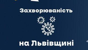 За вчора на Львівщині зафіксували 978 нових випадків Covid-19. Госпіталізували 346 осіб