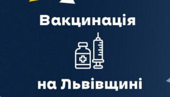 Вчора від ковіду вакцинували понад 6 тисяч мешканців області