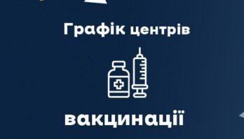 Графік роботи центрів вакцинації у Львівській області на 25 – 31 жовтня 2021 року
