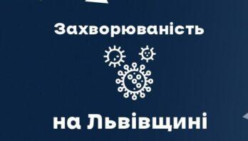 За вчора на Львівщині зафіксували 1506 нових випадків Covid-19. Госпіталізували 295 осіб