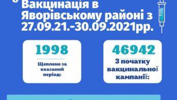 За чотири дні у Яворівському районі щеплено 1998 осіб від COVID-19
