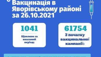 За минулий тиждень у Яворівському районі щеплено 1041 осіб від COVID-19
